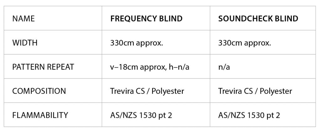 Hush acoustic blind technical spec