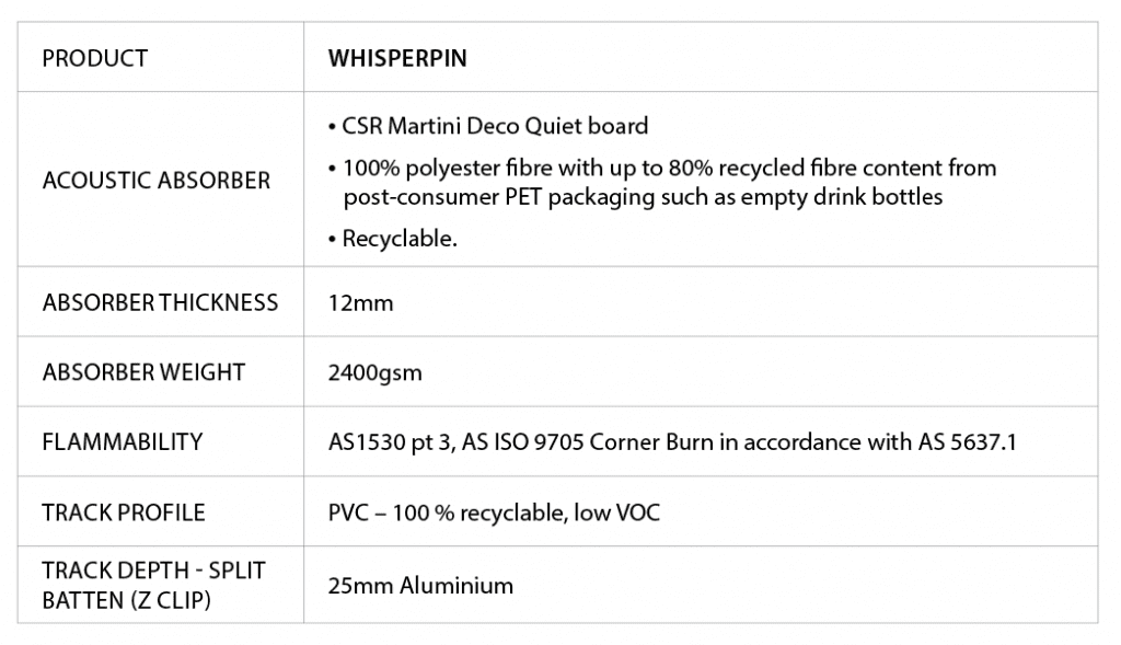 WhisperPin technical overview