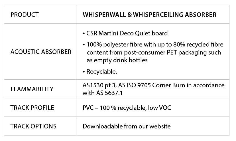 WhisperWall Whisper Ceiling technical spec